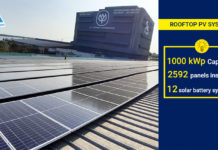 Hao Phuong installed 1MWP Solar power system for the aquatic feed manufacturing and trading factory in An Hiep – Ben Tre